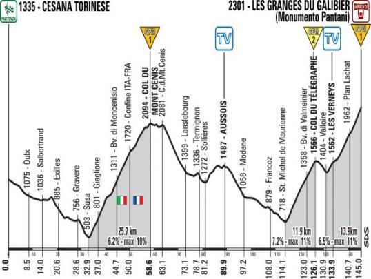 Il Giro 2013 Galibier