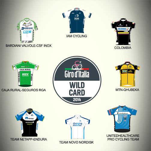 Giro 2014 Wild Cards