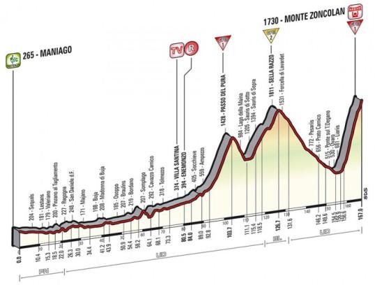 Il Giro 2014 Monte Zoncolan