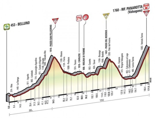 Il Giro 2014 Rifugio Panarotta