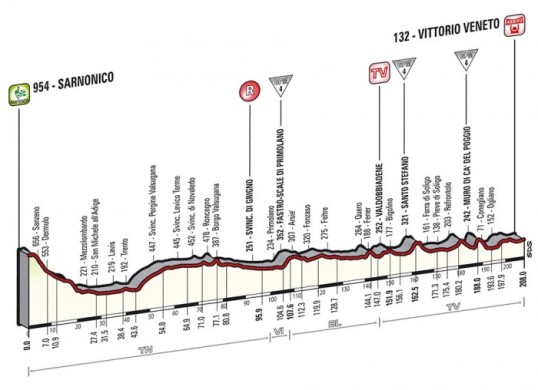 Il Giro 2014 Vittorio Veneto