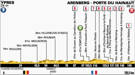Le Tour 2014 Arenberg Porte du Hainaut