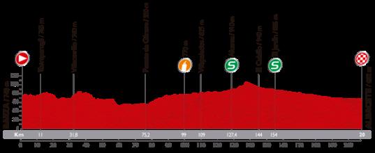 Vuelta 2014 Albacete
