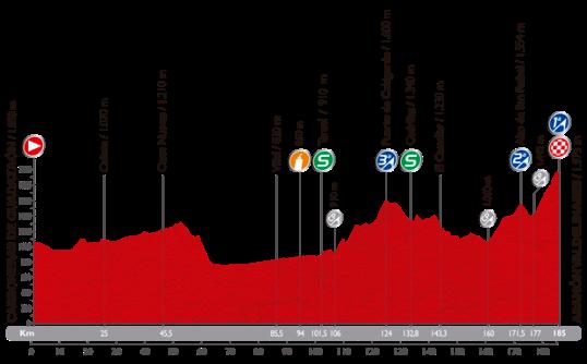 Vuelta 2014 Aramon Valdelinares