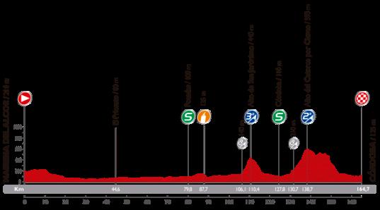 Vuelta 2014 Cordoba