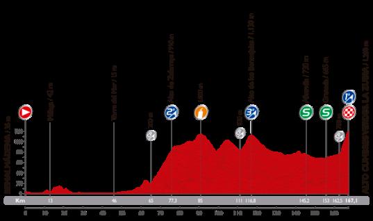 Vuelta 2014 La Zubia