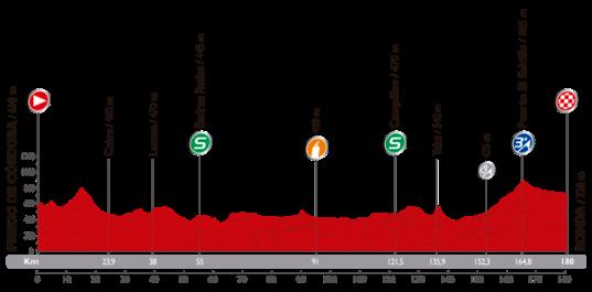 Vuelta 2014 Ronda