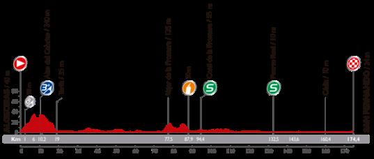 Vuelta 2014 San Fernando