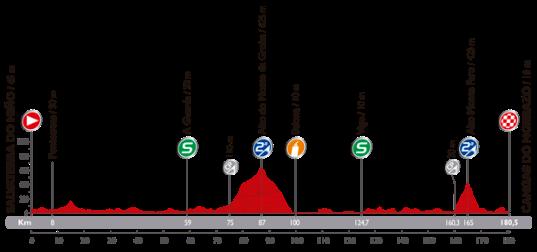 Vuelta 2014 Cangas de Morrazo