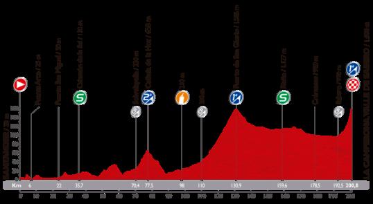 Vuelta 2014 La Camperona
