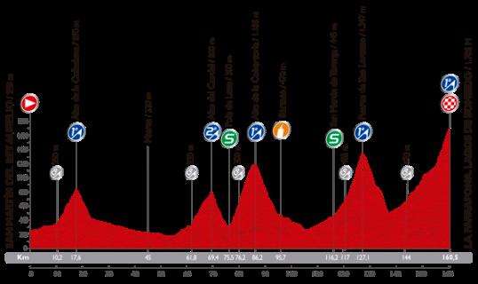 Vuelta 2014 Lagos de Somiedo