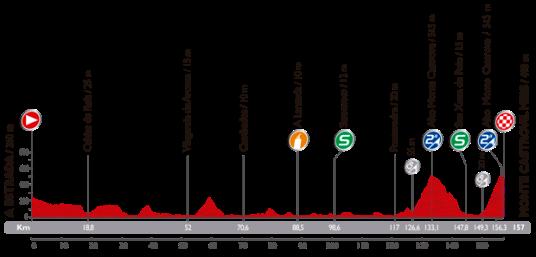 Vuelta 2014 Monte Castrove