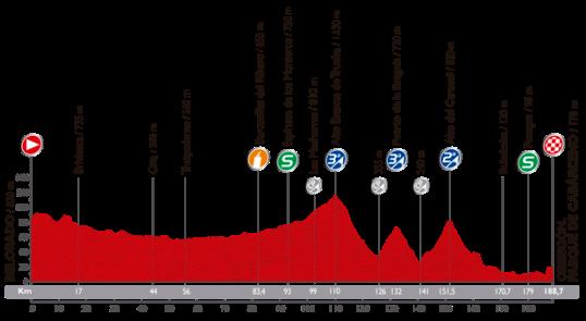 Vuelta 2014 Obregon
