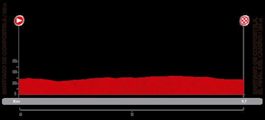 Vuelta 2014 Santiago de Compostela