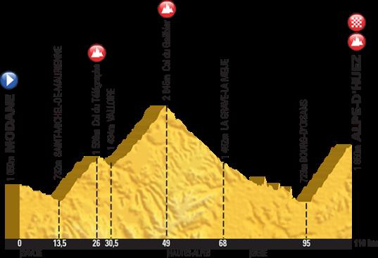 Le Tour 2015 Alpe d'Huez