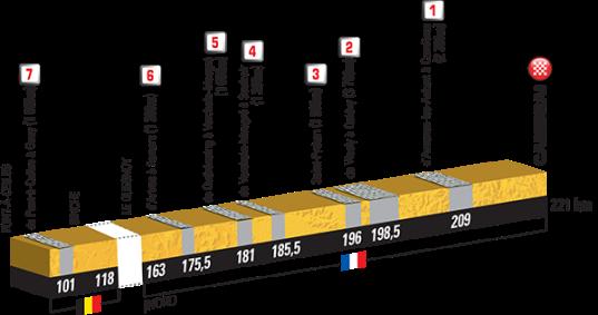 Le Tour 2015 Cambrai