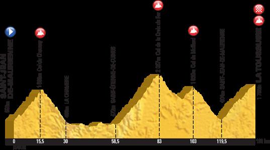 Le Tour 2015 La Toussuire