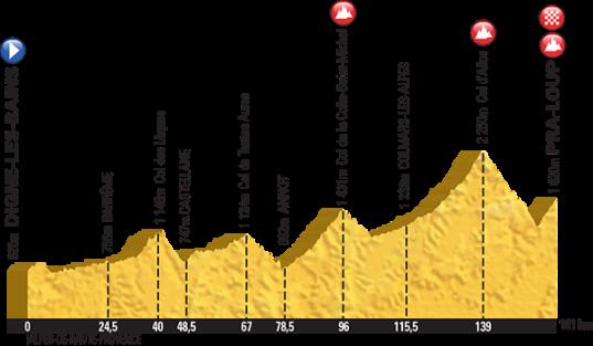 Le Tour 2015 Pra-Loup