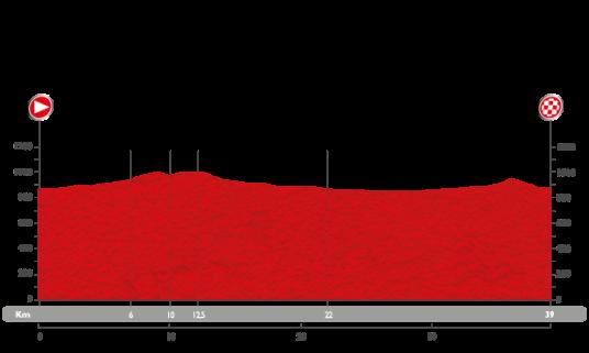 Vuelta 2015 Burgos