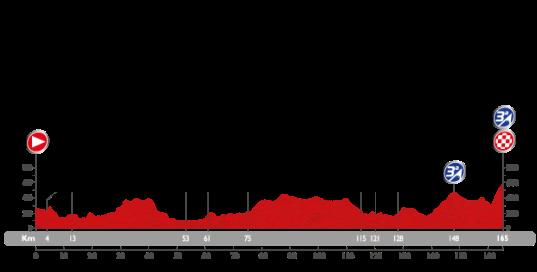Vuelta 2015 Caminito del Rey