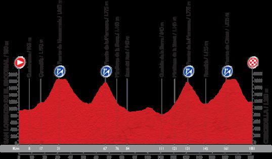 Vuelta 2015 Cercedilla