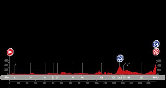 Vuelta 2015 Cumbre del Sol