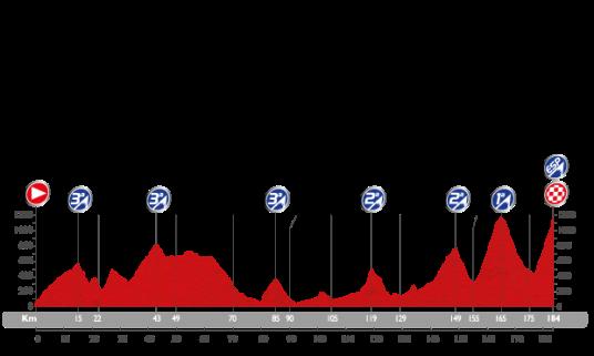 Vuelta 2015 Ermita de Alba