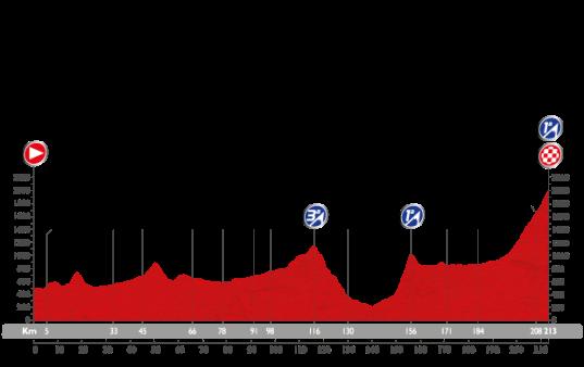 Vuelta 2015 Fuente del Chivo