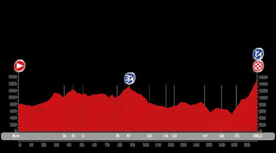 Vuelta 2015 La Alpujarra