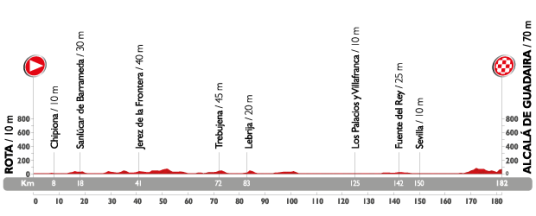 Vuelta 2015 Ronda