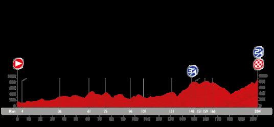 Vuelta 2015 Sierra de Cazorla