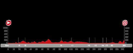 Vuelta 2015 Vejer de la Frontera