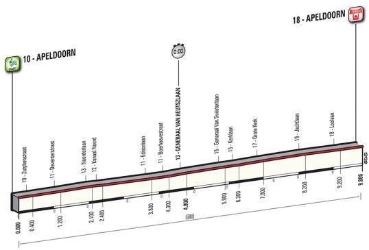 Giro 2016 Apeldoorn