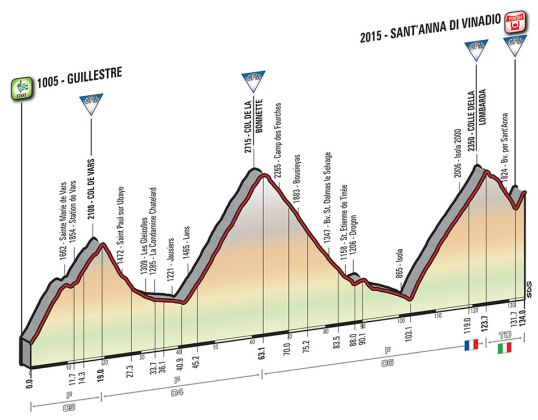 Giro 2016 Sant'Anna di Vinadio
