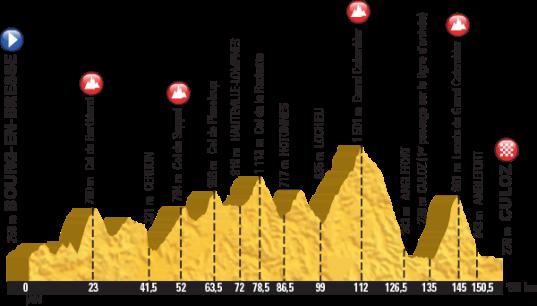 Le Tour 2016 Culoz