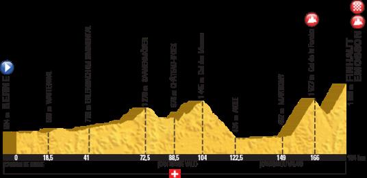 Le Tour 2016 Finhaut-Emosson