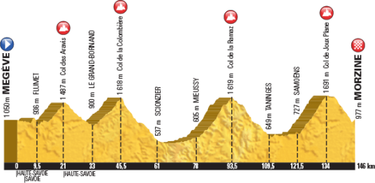 Le Tour 2016 Morzine