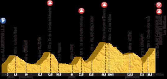Le Tour 2016 Saint-Gervais Mont Blanc