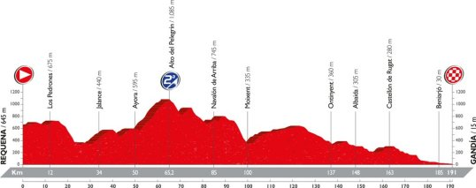 Vuelta 2016 Gandia