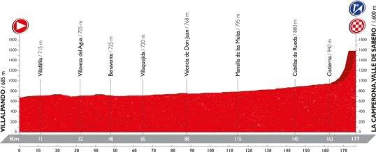 Vuelta 2016 La Camperona