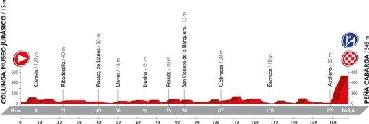 Vuelta 2016 Peña Cabarga