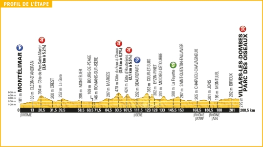 TdF 2016 Stage 14