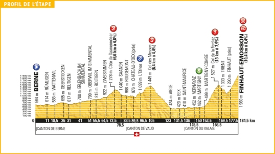 TdF 2016 Stage 17