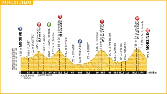 TdF 2016 Stage 20