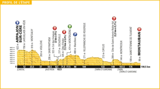 TdF 2016 Stage 6
